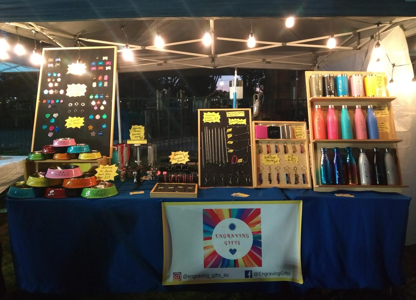 Twilight market set-up